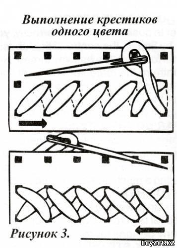 Вышивка крестиком инструкция
